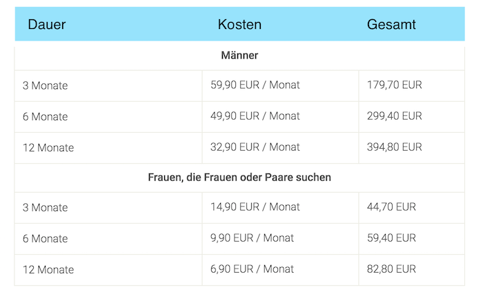 Online-dating-sites, die geld kosten